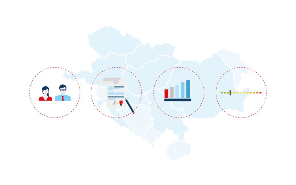 Erste Group Bank AG Chart Design